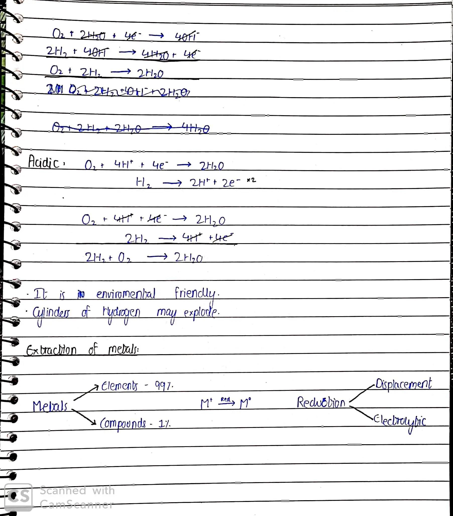 Olevel chem By Sir Rizwan Electrolysis_19