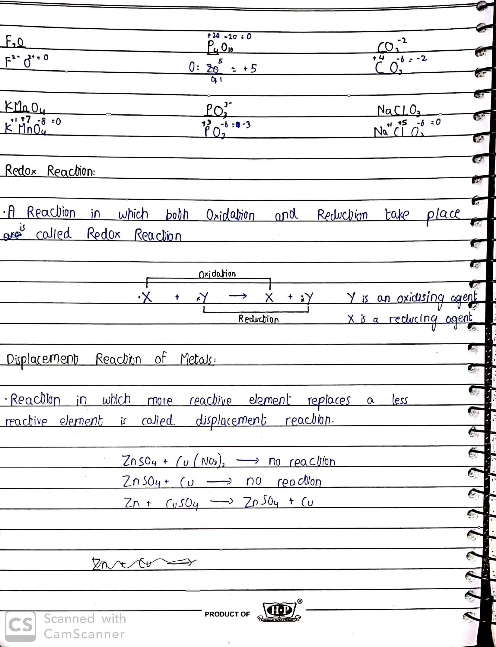 Olevel chem By Sir Rizwan Electrolysis_2