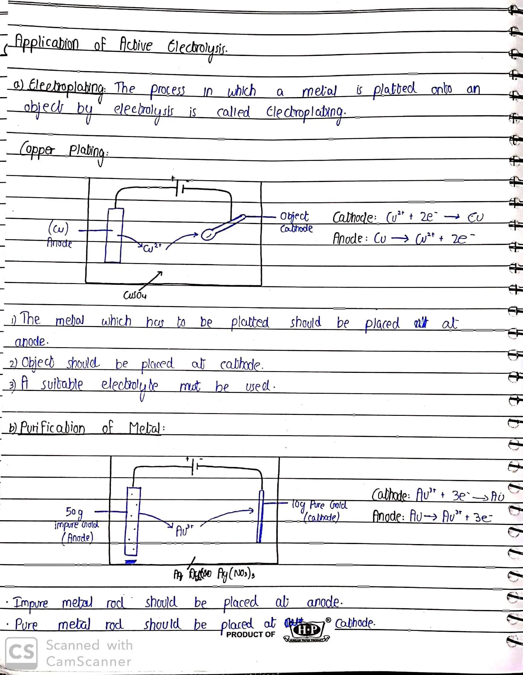 Olevel chem By Sir Rizwan Electrolysis_25
