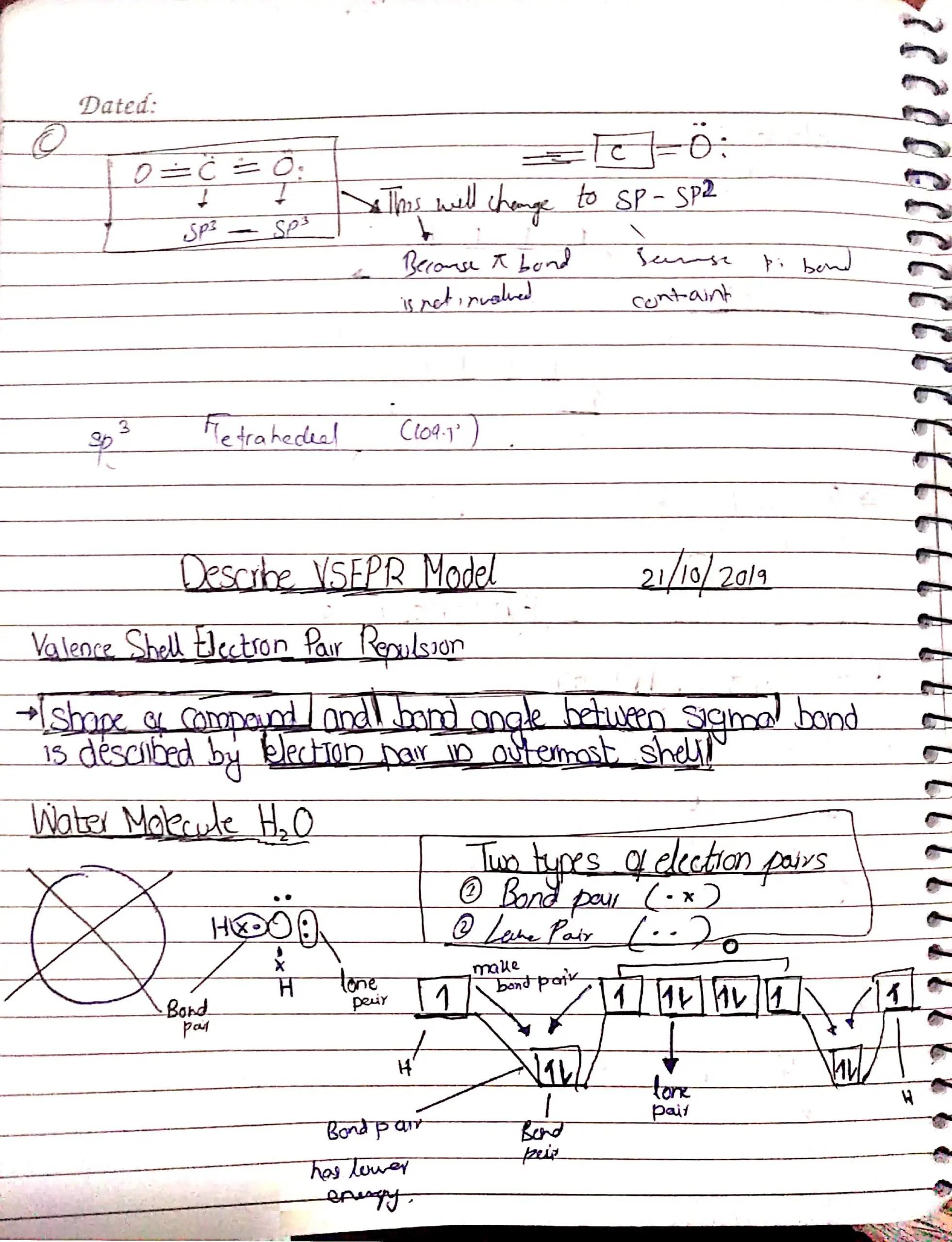 chemical bonding Sir Kashif_25