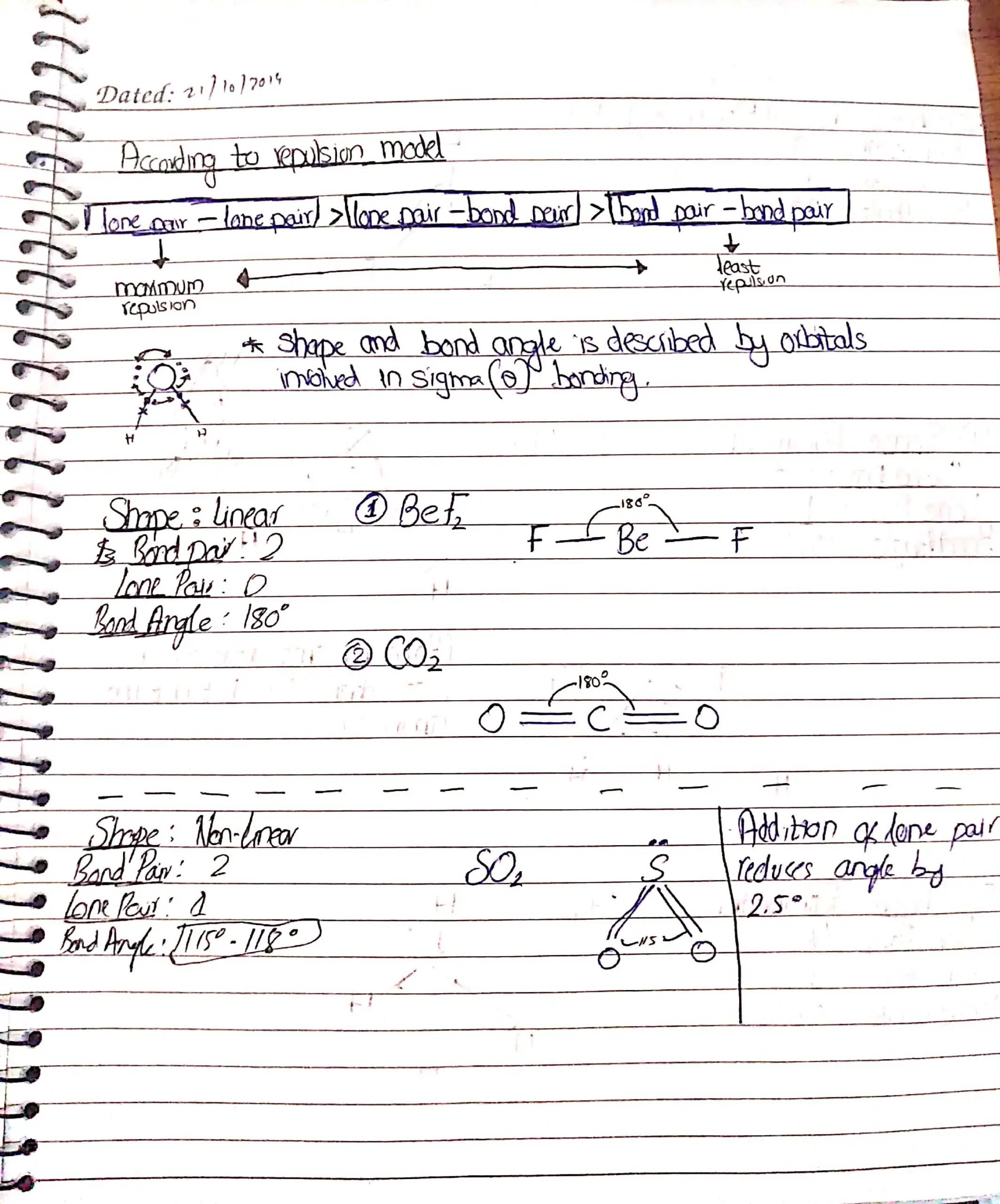 chemical bonding Sir Kashif_26