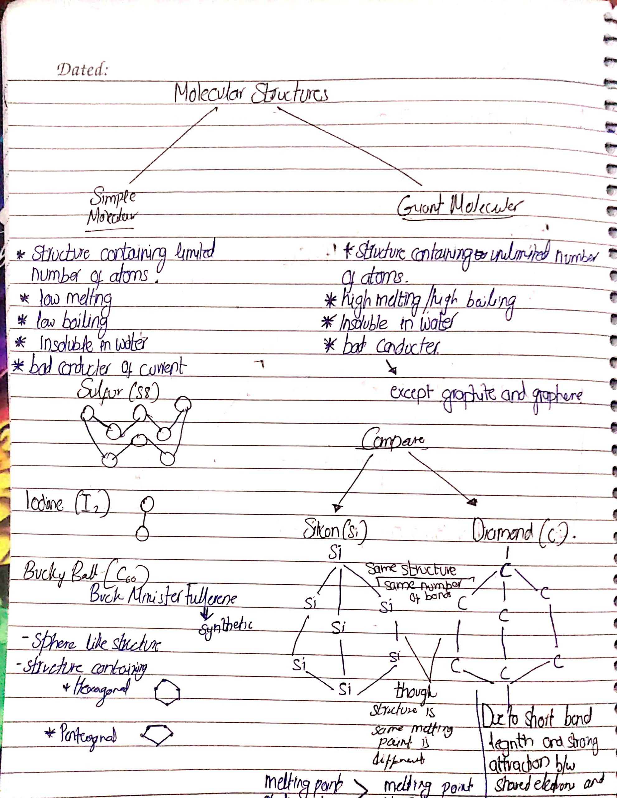 chemical bonding Sir Kashif_31
