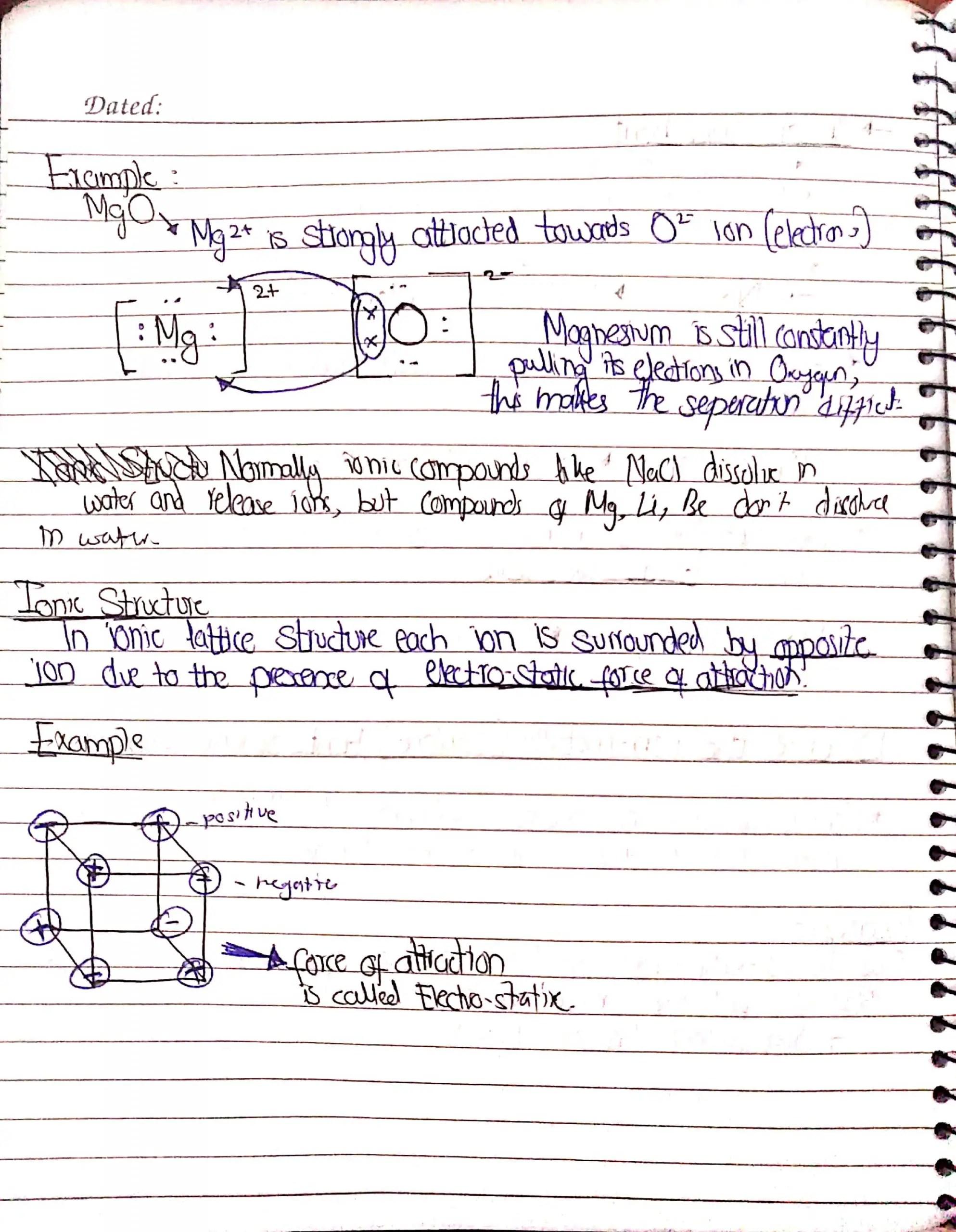 chemical bonding Sir Kashif_5