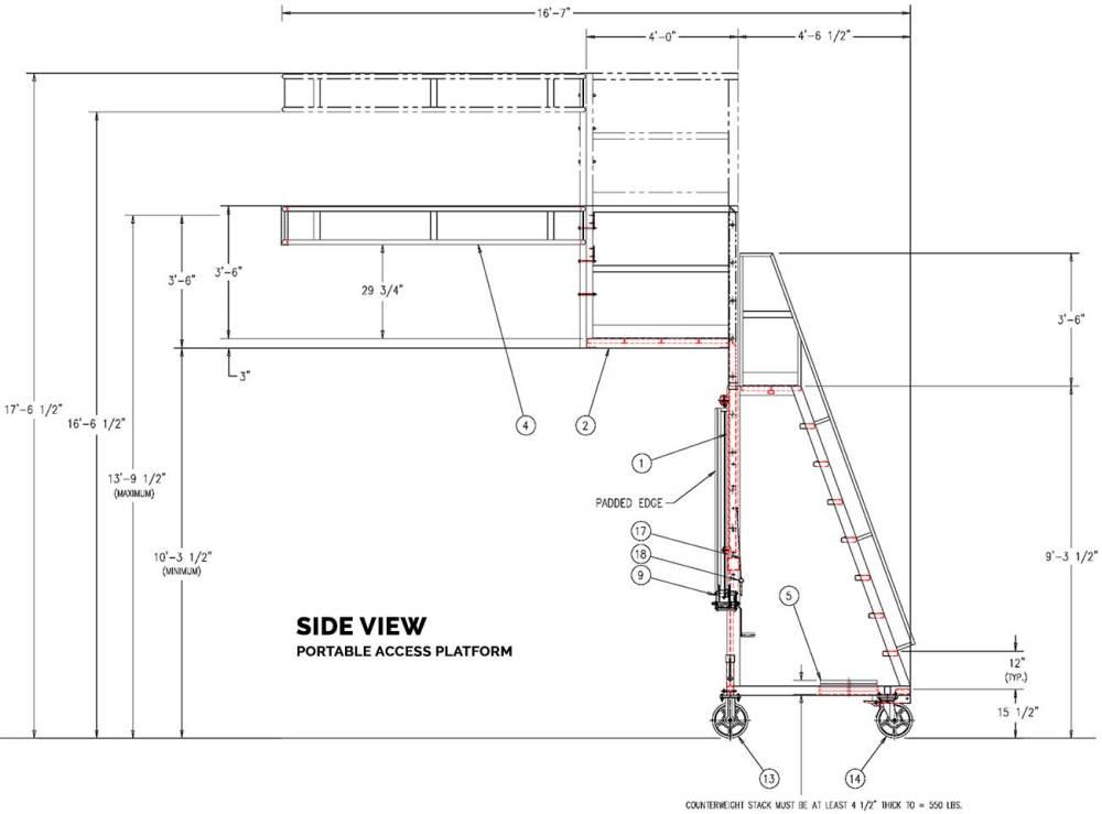 medium resolution of  portable access platform railcar dimensions