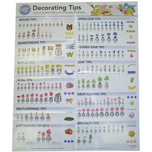 List Of Wilton Cake Decorating Tips  CakeCentralcom