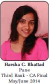 Interview of Harsha C. Bhattad