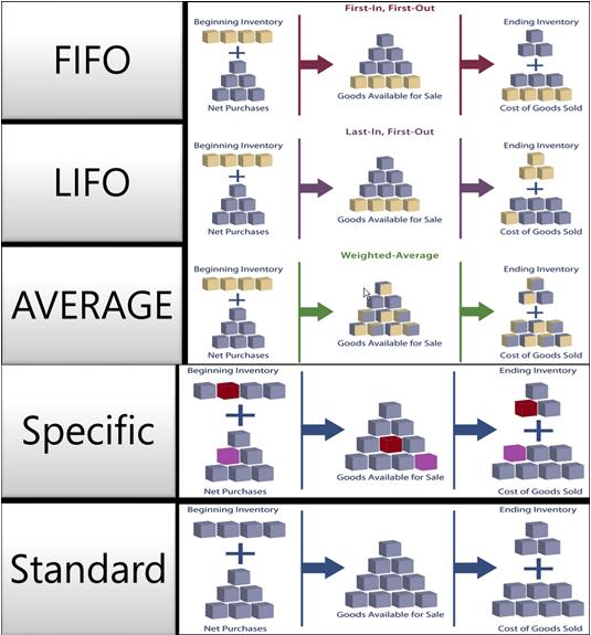 Matematik For Standard 2 Manual Guide