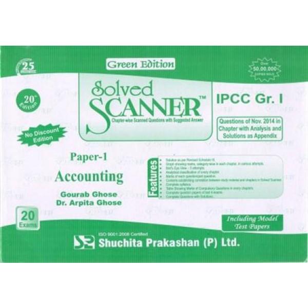ca IPCC Scanners