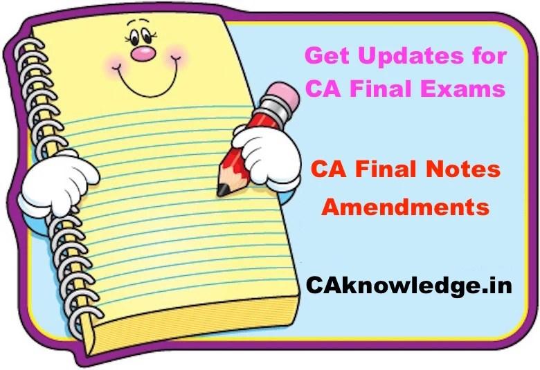 CA Final Notes