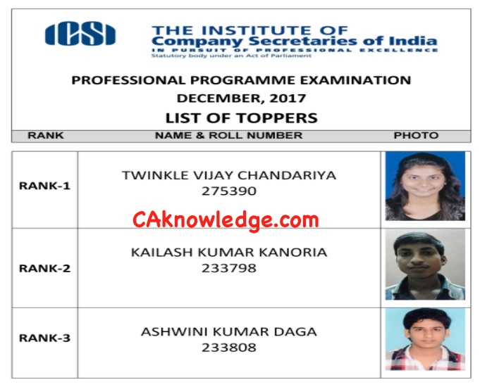 CS Professional Toppers list