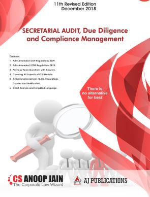 CS Professional Secretarial Audit Anoop