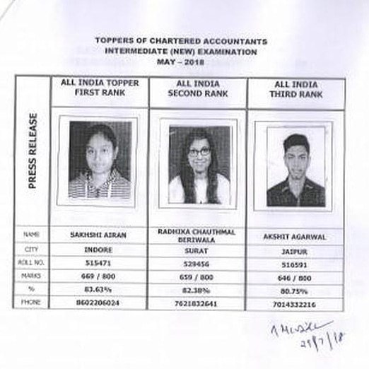 CA Inter Topper may 2018