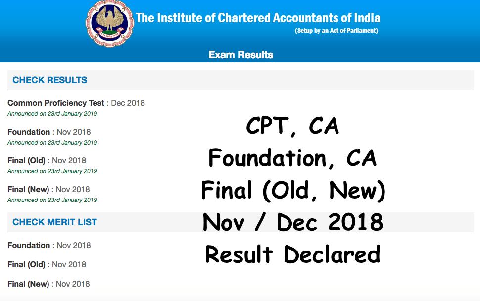 CA Result 2019, ICAI Result