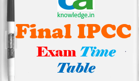 CA IPCC Time Table May 2017, CA Final Time Table May 2017