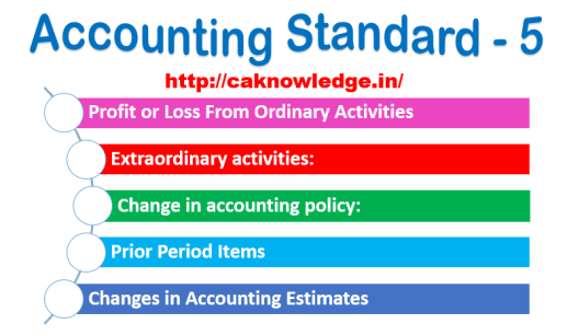Accounting Standard (AS) 5