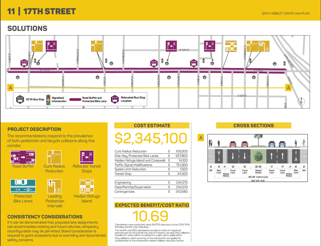 The stretch of 17th Street, currently three travel lanes for each East-West direction, would be narrowed to two lanes and include an 8 foot protected bike lane. Credit: Draft Safe Mobility Santa Ana plan
