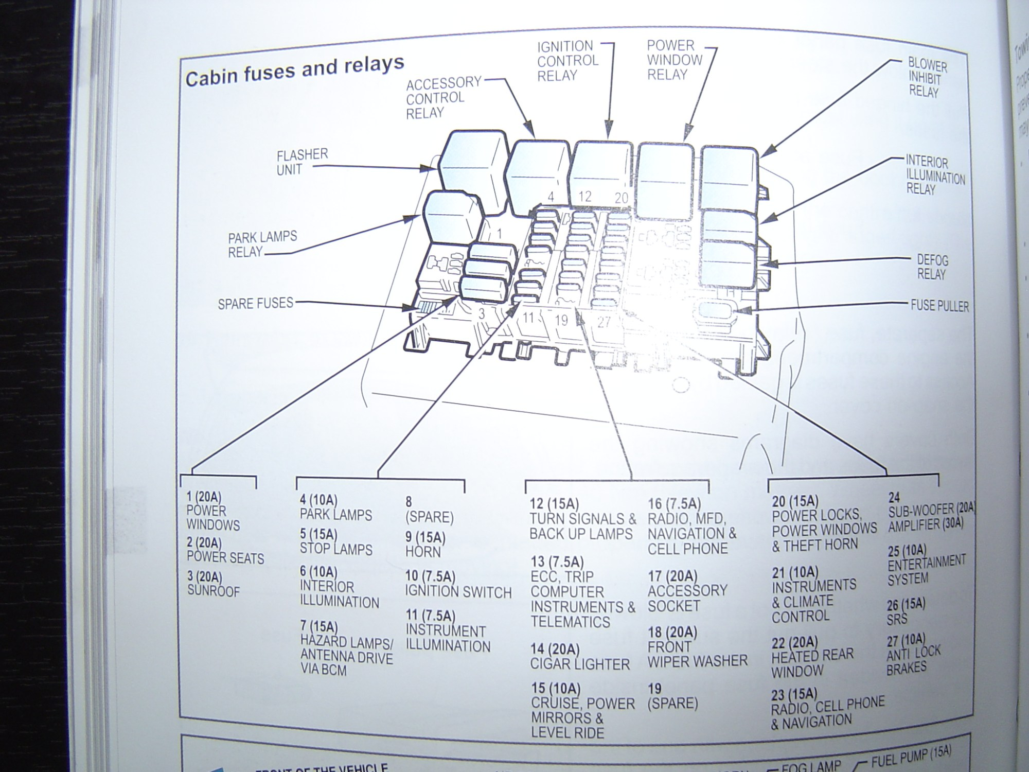 hight resolution of fuse box diagram au falcon wiring diagram user ford ranger 2001 fuse box diagram ford au 2001 fuse box diagram