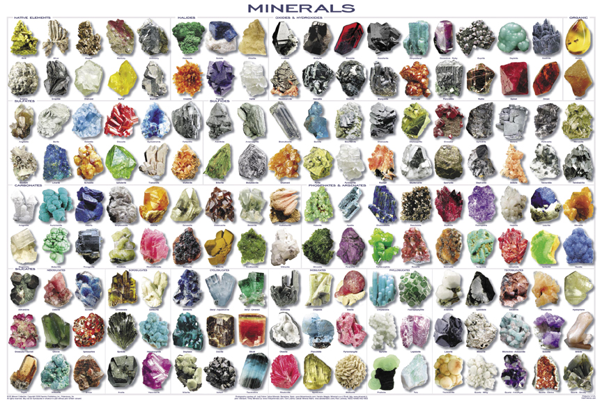 Mineral Identification « Mr Calaski