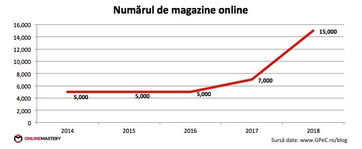 tripMe.ro-magazin-vacante