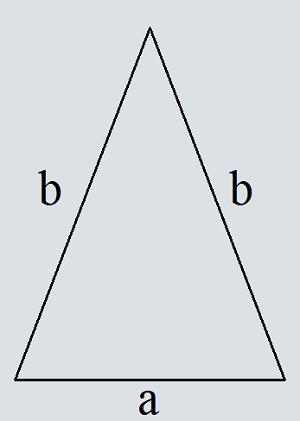 Keliling segitiga sama kaki di sepanjang sisi samping dan alasnya