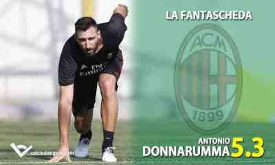 fantascheda-ANTONIO-DONNARUMMA-MILAN