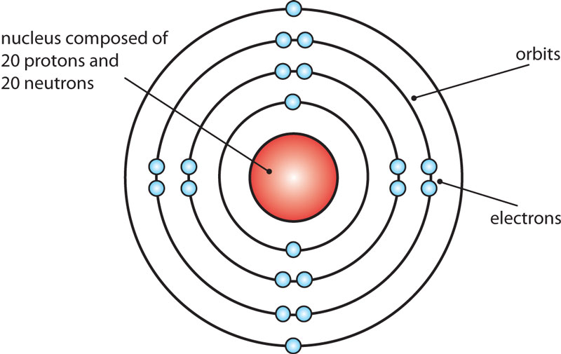 how do you draw a bohr rutherford diagram subwoofer wiring diagrams calcium