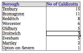 Worcestershire Caldicott Distribution Image