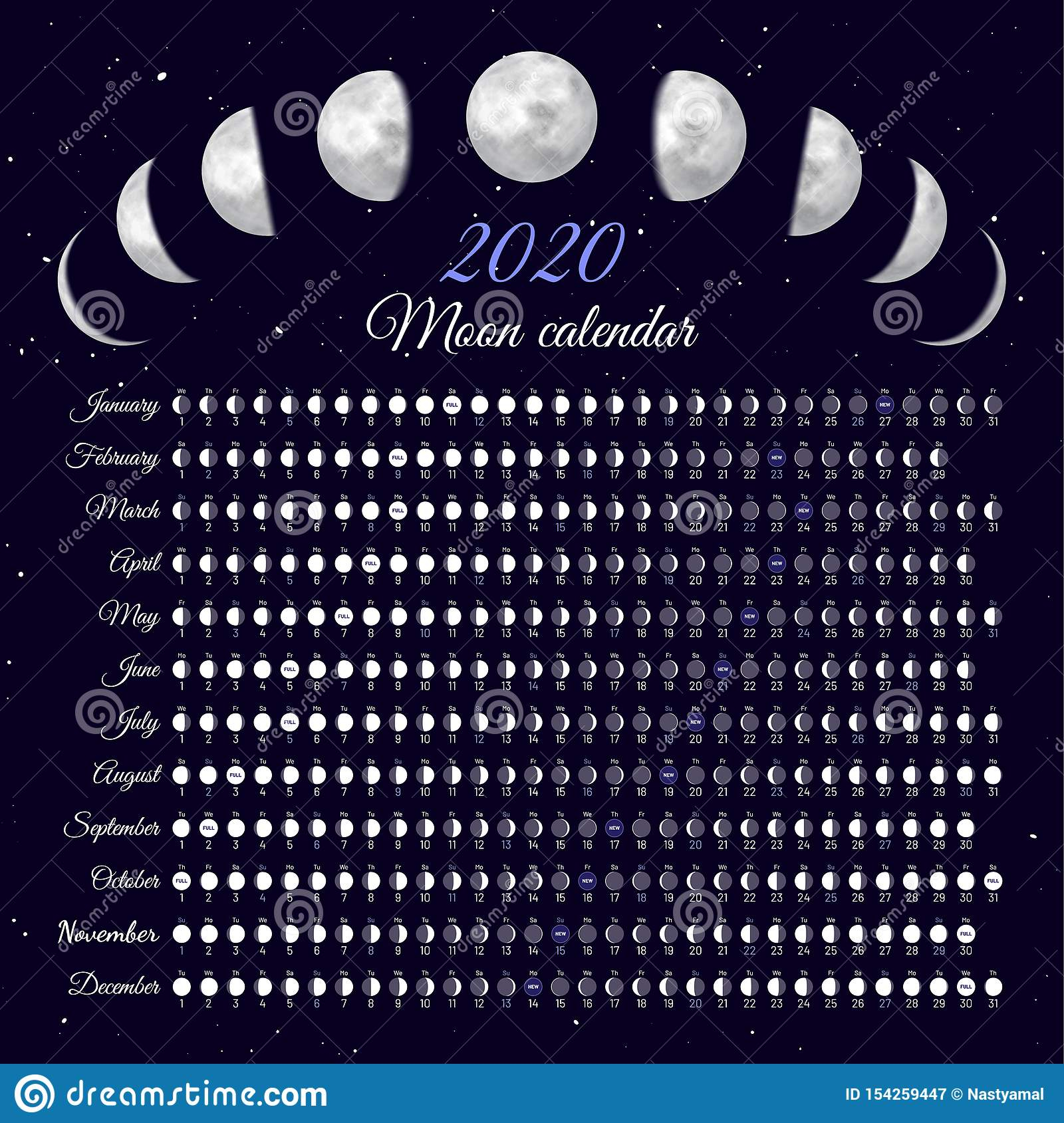 Calendar With Moon Phases