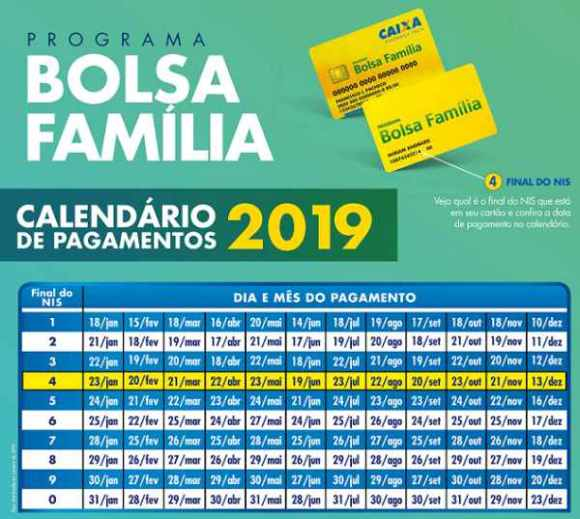 calendario do bolsa familia 2019