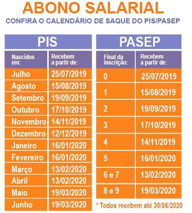 calendario abono salarial 2019-2020