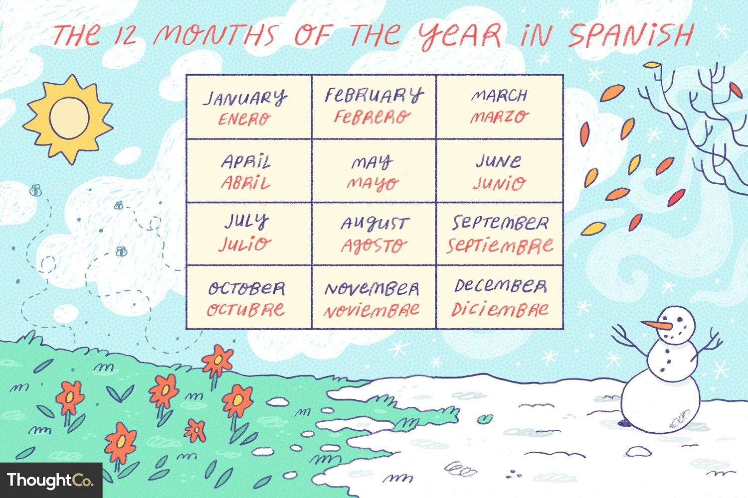Calendar Year Meaning In Tamil