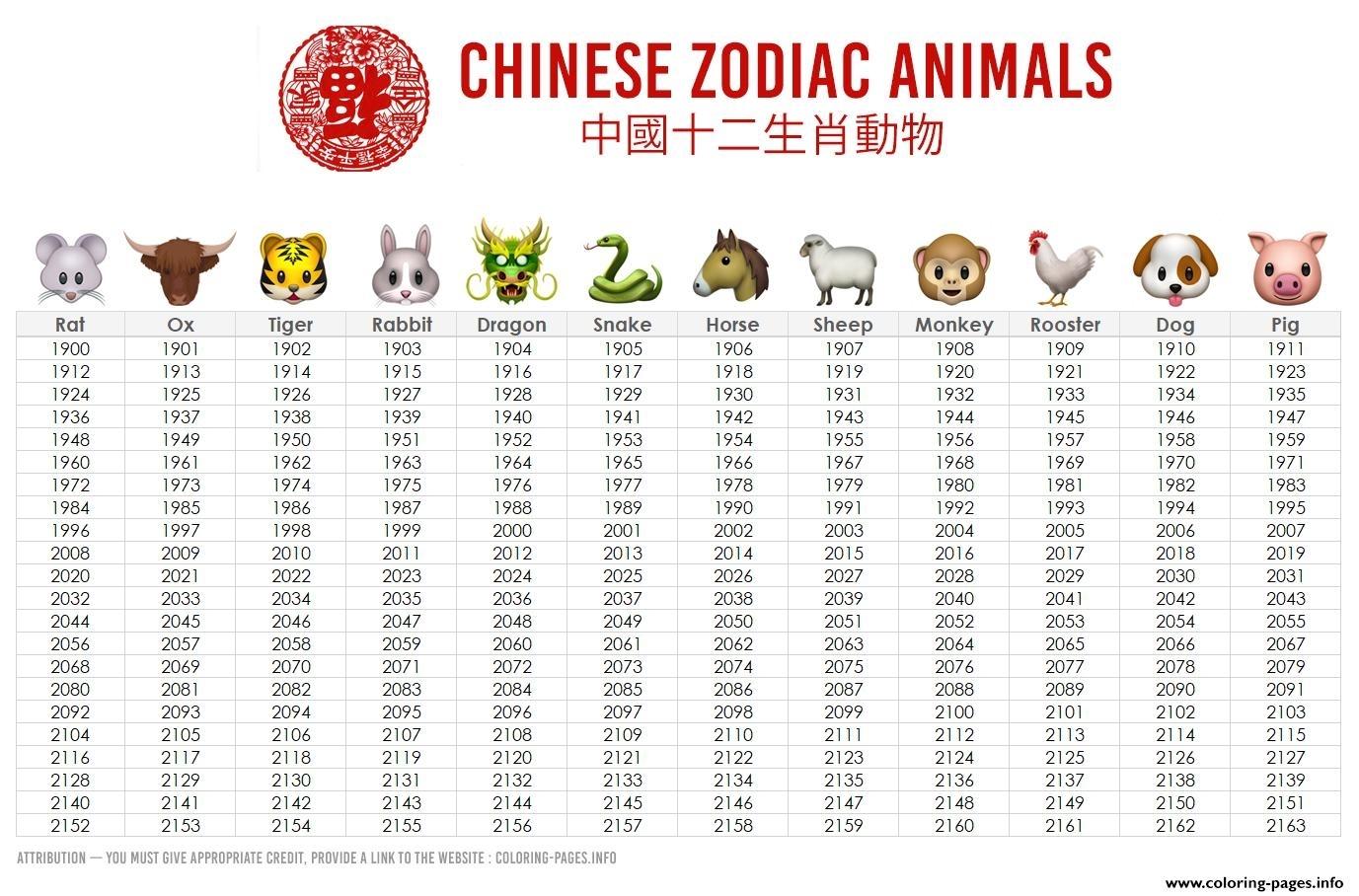 Chinese Calendar Zodiac By Year