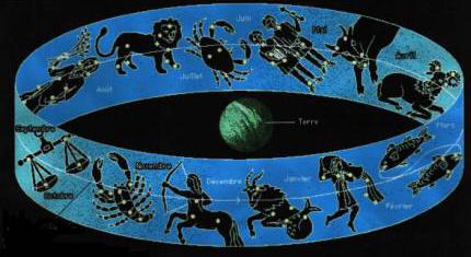 calendrier lunaire les constellations du zodiaque 2