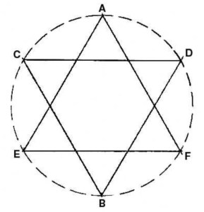calendrier lunaire tracer hexagramme 2