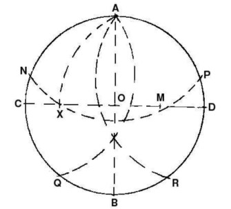 calendrier lunaire tracer le pentagramme 3