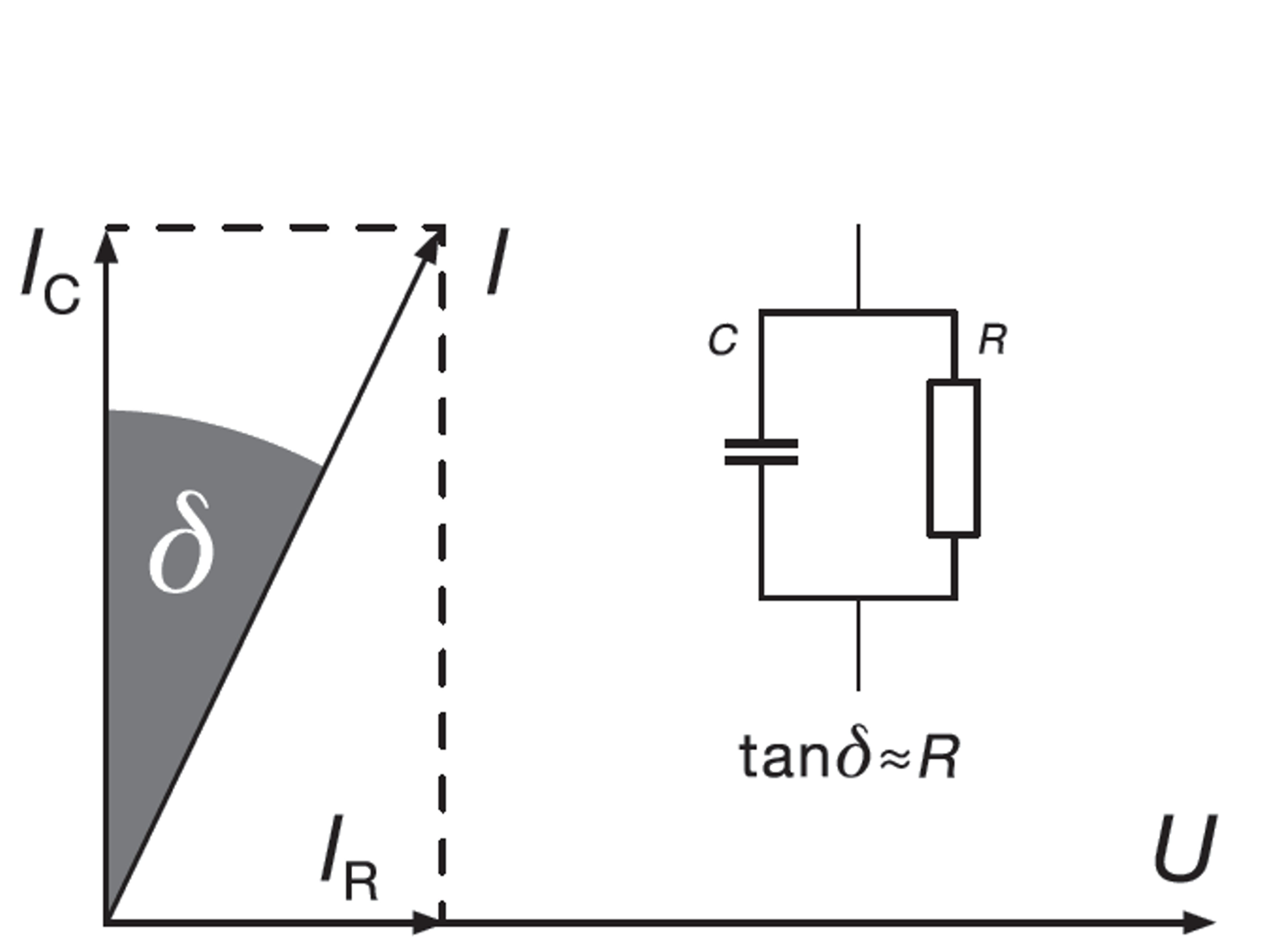 Measurands Capacitance And Dissipation Factor