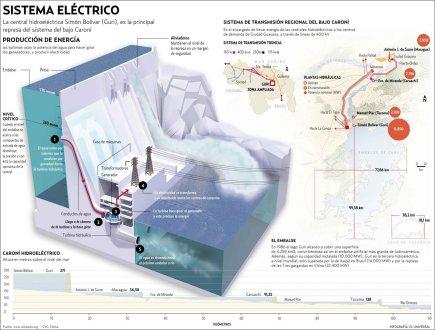 Infografia-energc3ada-hidrc3a1ulica