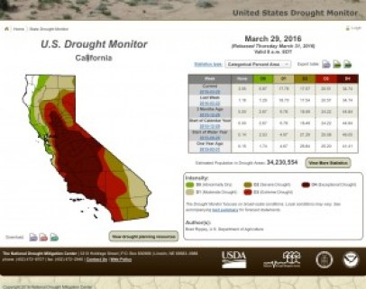 Drought Monitor March 29, 2016