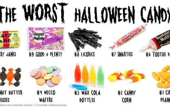 The Definitive Ranking of the Worst Halloween Candies