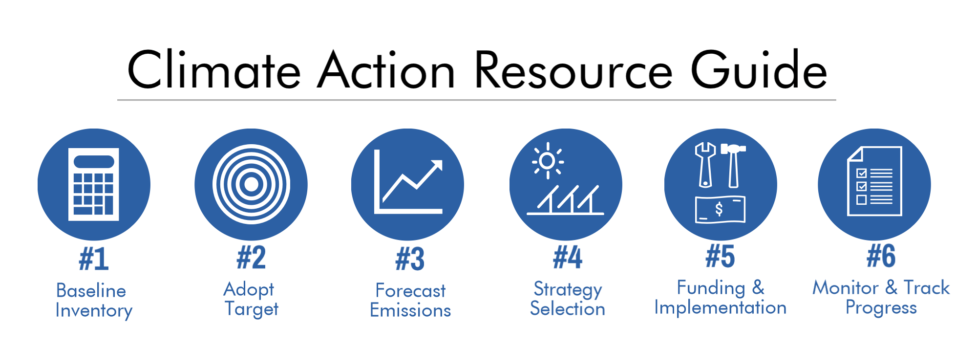 This Page Contains Tools And Resources Necessary For Conducting A  Greenhouse Gas (Ghg) Inventory And Developing A Climate Action Related Plan.