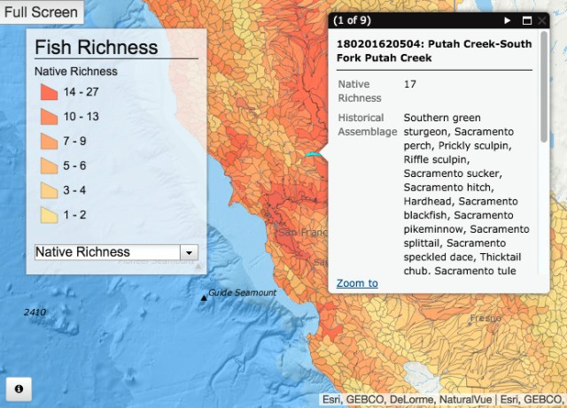 Source: UC Davis Center for Watershed Sciences