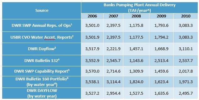 bankspumpingplant