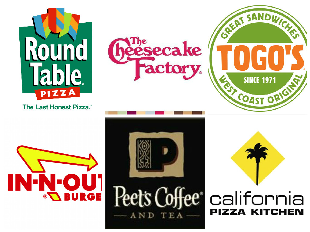 10 restaurant chains that got their start in California. –