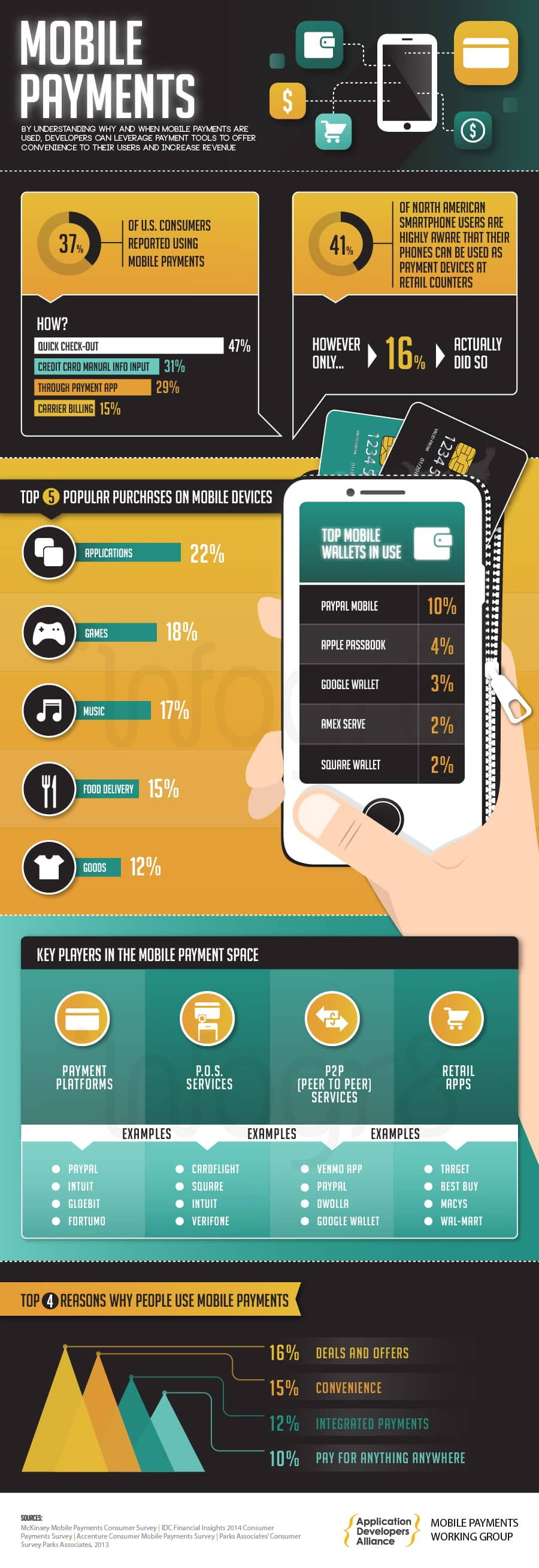 Infographic+-+Mobile+Payments+for+Consumers