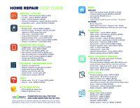 Carpet Repair Costs Per Square Foot | Review Home Co