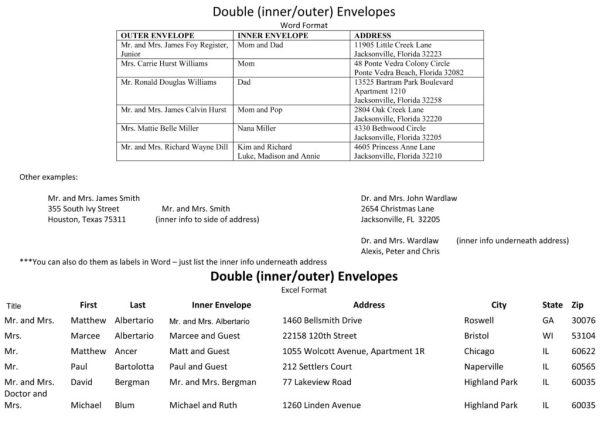 doubleenvelopelist