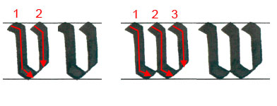 """Letters """"v"""" and """"w"""""""