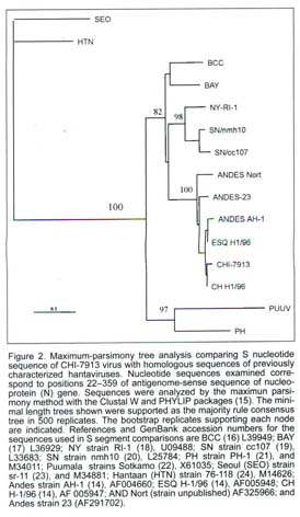 Gale Academic OneFile - Document - First Human Isolate of ...
