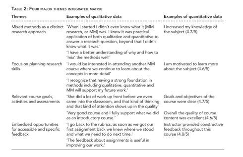 Online Literature Tutors Literature Homework Help Examples Of