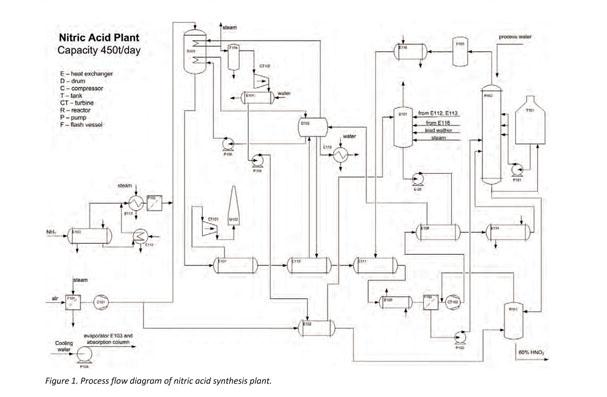 honda cb450 glenn 39s wiring diagram color coded